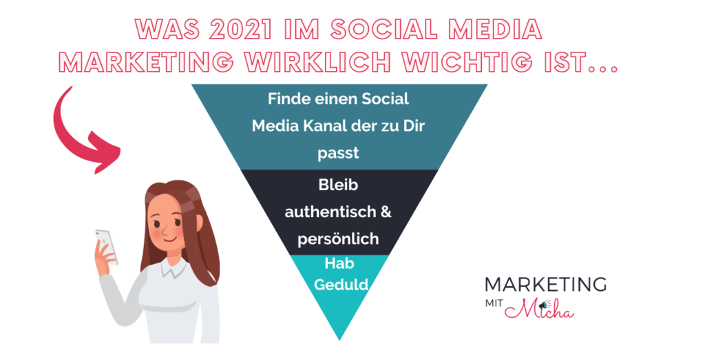 Social Media Marketing 2021
